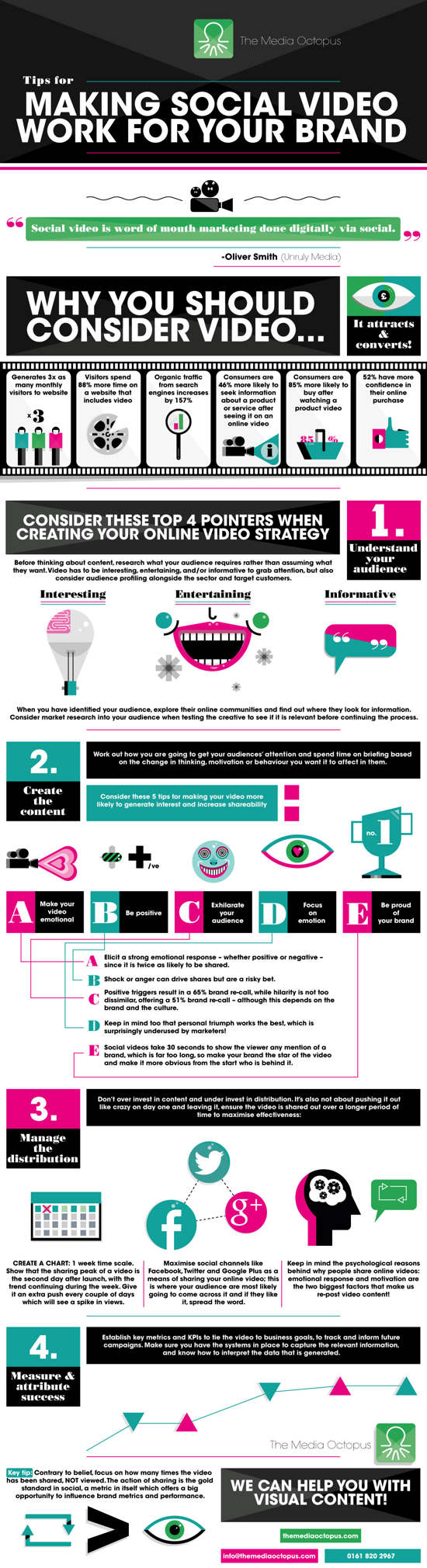 crear-video-redes-sociales-infografia