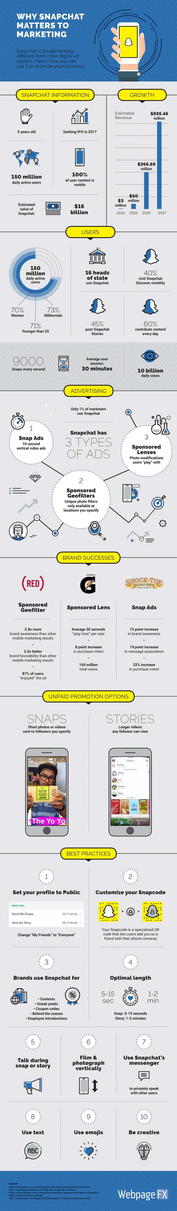 importancia-snapchat-markeing-infografia