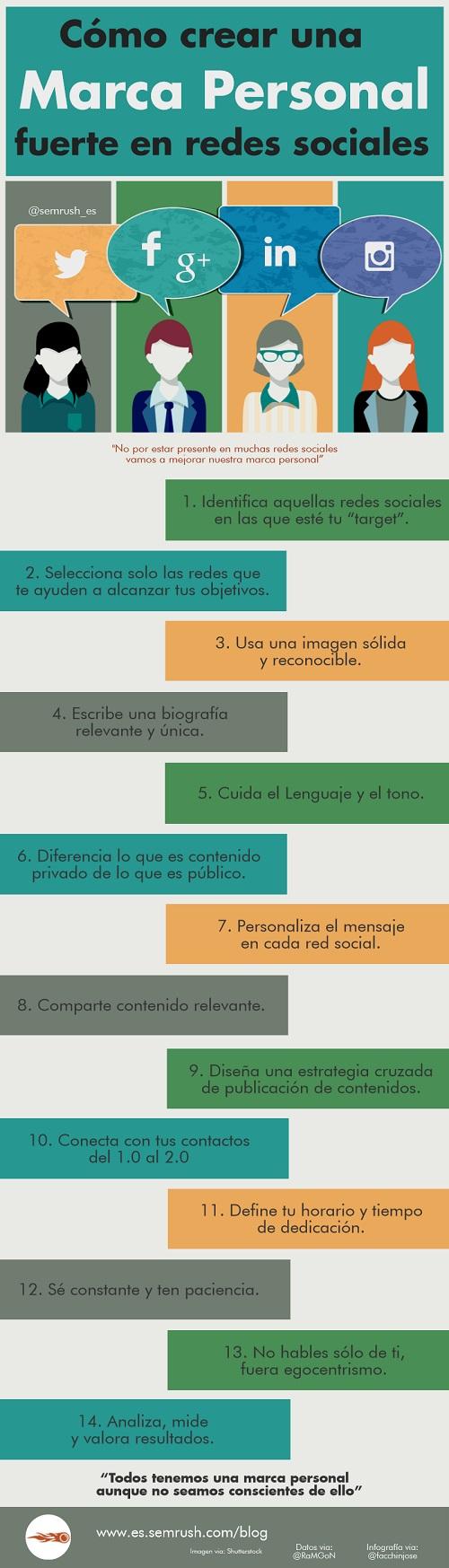 Consejos para gestionar tu marca personal en redes sociales #infografia